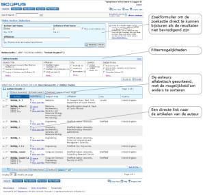 Author search result page met annotaties die belangrijke onderdelen van het ontwerp aanduiden